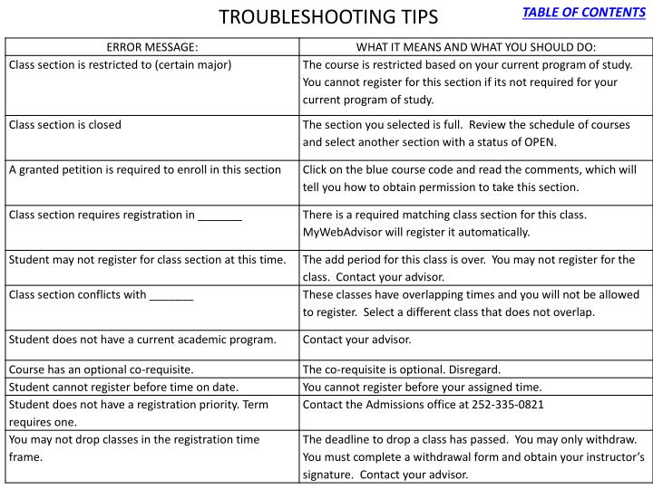 TROUBLESHOOTING TIPS