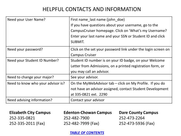 HELPFUL CONTACTS AND INFORMATION