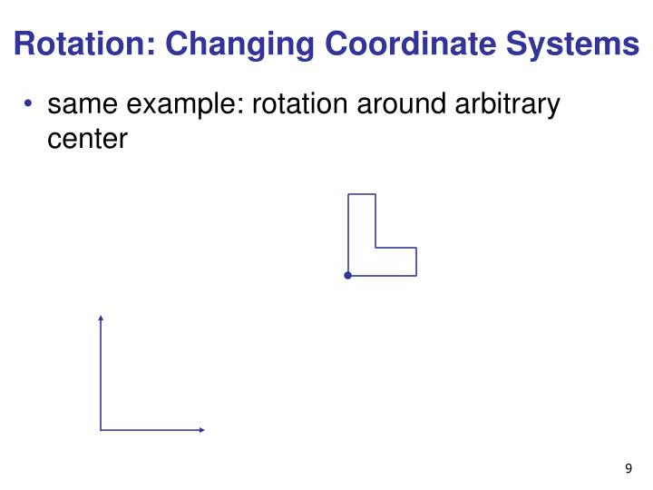 Rotation: Changing Coordinate Systems