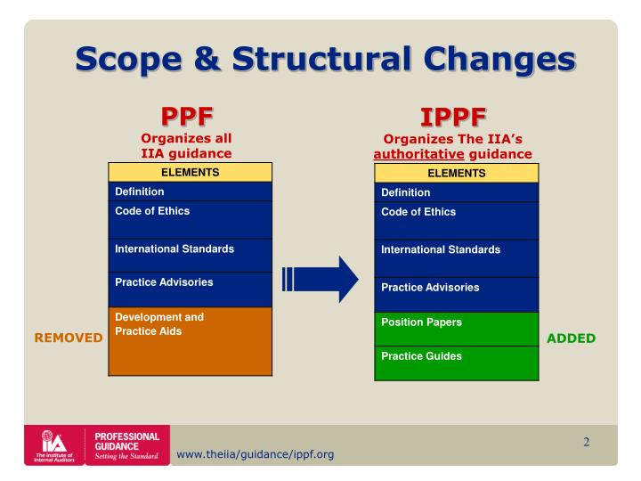 Scope & Structural Changes