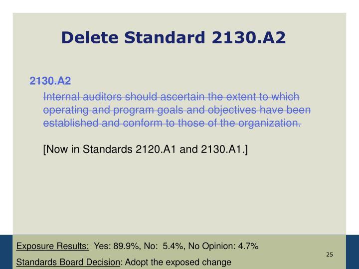 Delete Standard 2130.A2