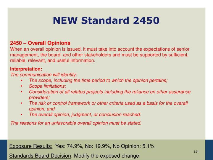 NEW Standard 2450