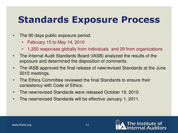 The 90 days public exposure period: