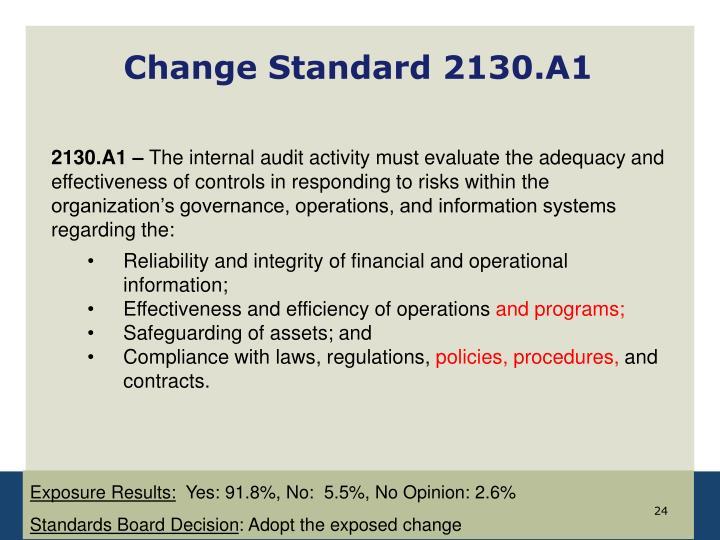 Change Standard 2130.A1