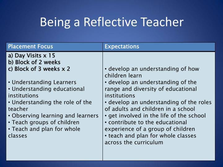 Being a Reflective Teacher