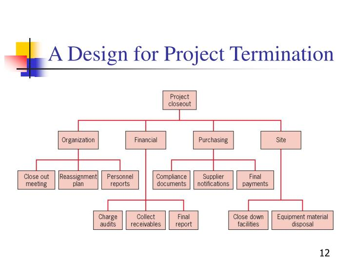 A Design for Project Termination