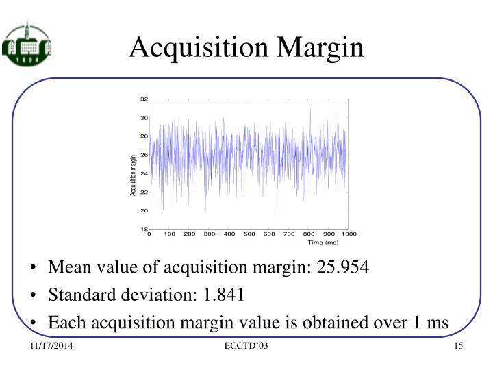 Acquisition Margin