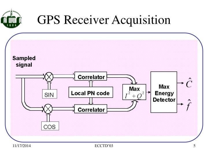 GPS Receiver Acquisition
