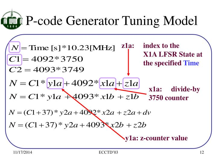 P-code Generator Tuning Model
