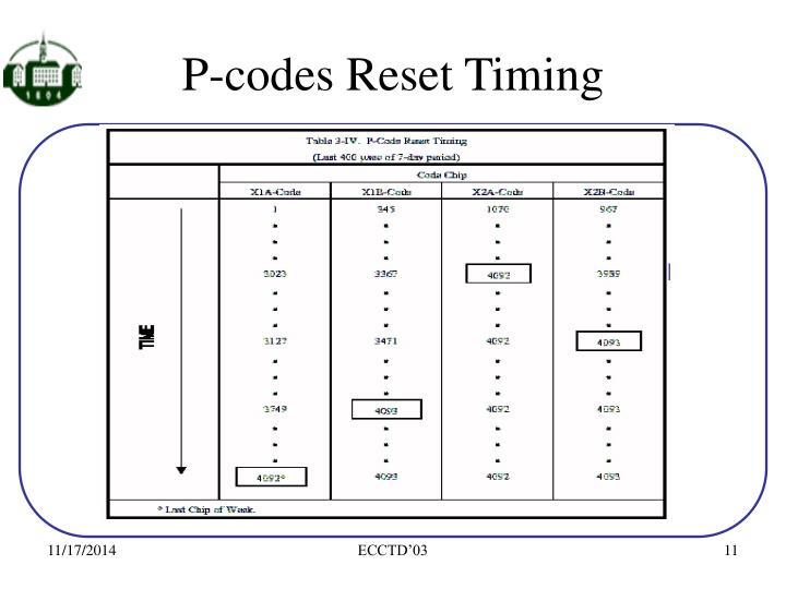 P-codes Reset Timing