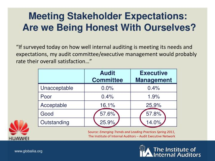 Meeting Stakeholder Expectations: