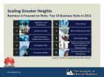 scaling greater heights business is focused on risks top 10 business risks in 2011