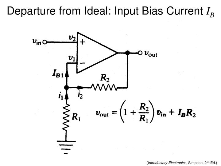 Departure from Ideal: Input Bias Current