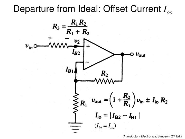 Departure from Ideal: Offset Current