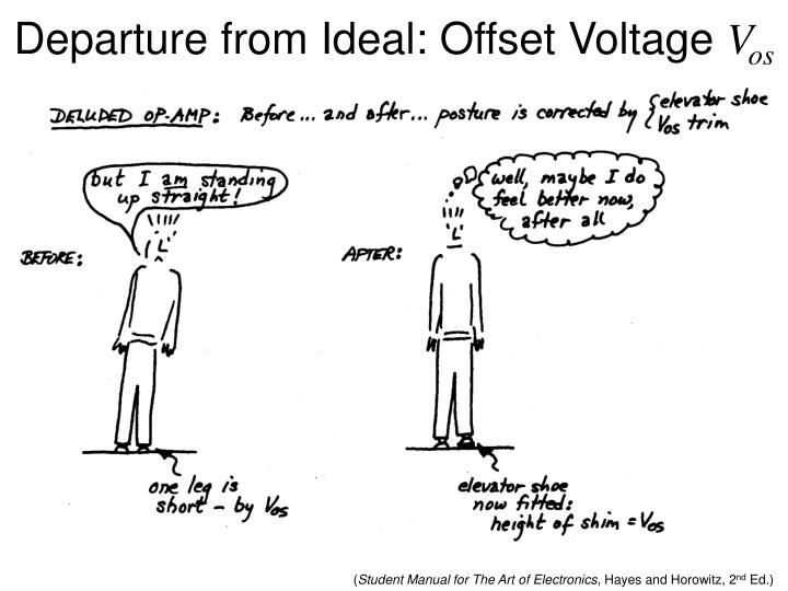 Departure from Ideal: Offset Voltage