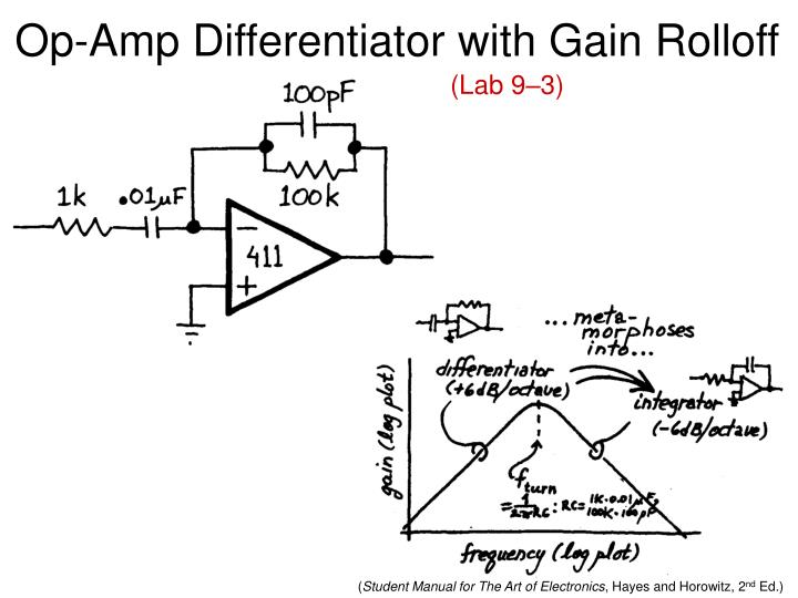 Op-Amp Differentiator with Gain Rolloff