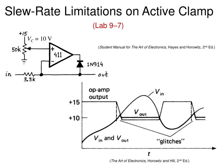 Slew-Rate Limitations on Active Clamp