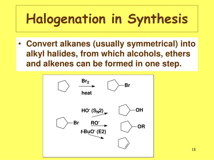 Halogenation in Synthesis