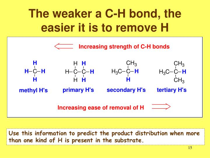 The weaker a C-H bond, the easier it is to remove H