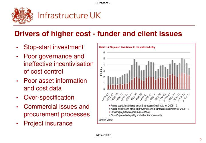 Drivers of higher cost - funder and client issues