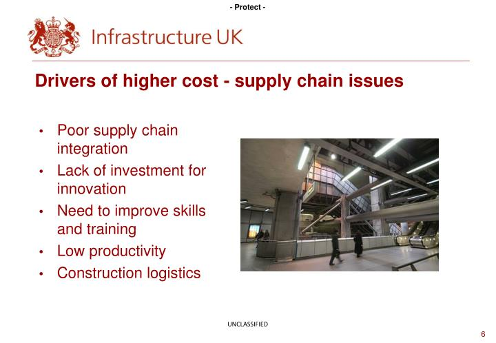 Drivers of higher cost - supply chain issues