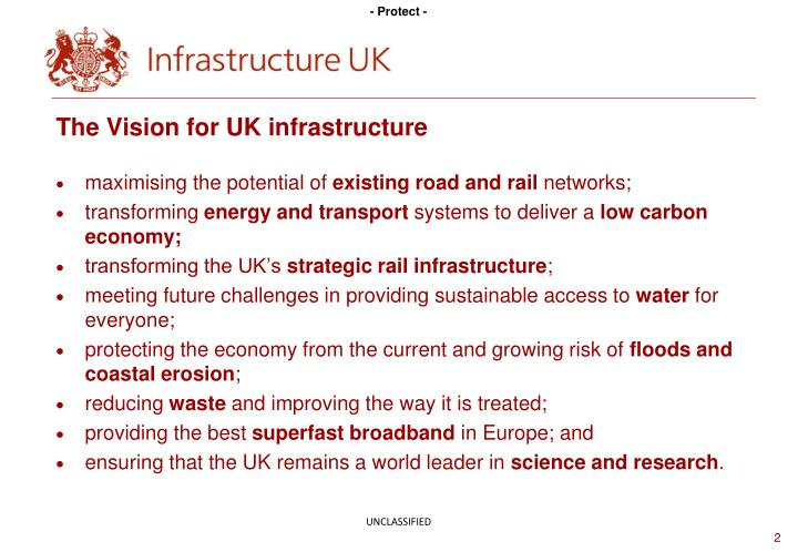 The vision for uk infrastructure