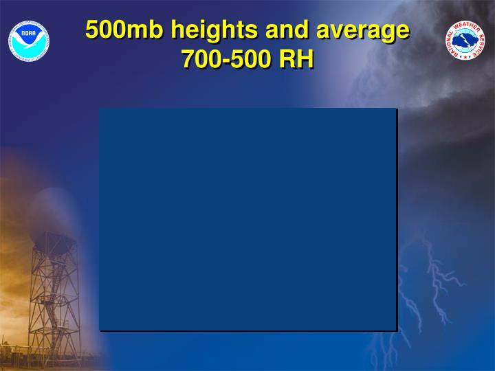 500mb heights and average