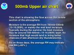 500mb upper air chart