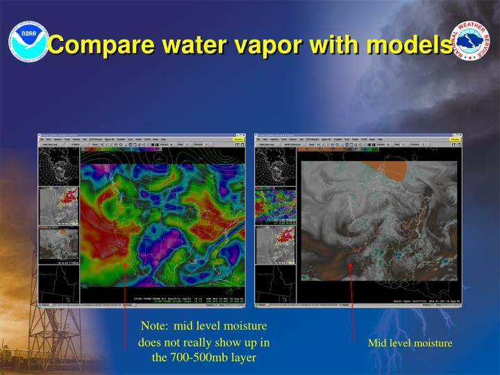 Compare water vapor with models