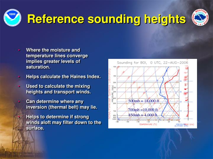 Reference sounding heights