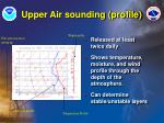 upper air sounding profile