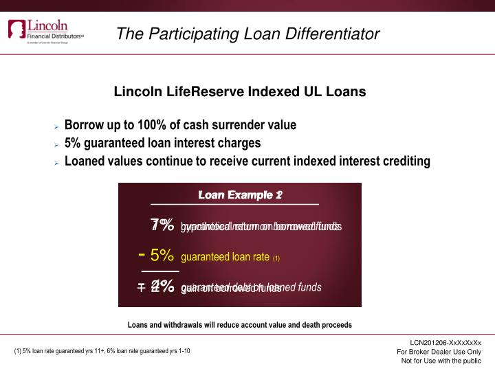 The Participating Loan Differentiator