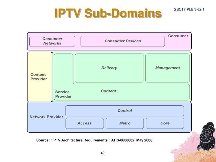 IPTV Sub-Domains