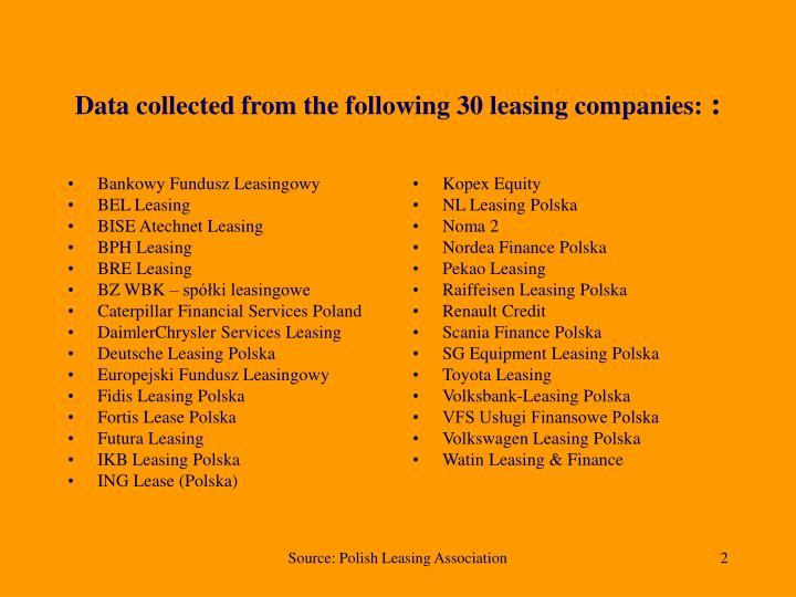 Data collected from the following 30 leasing companies