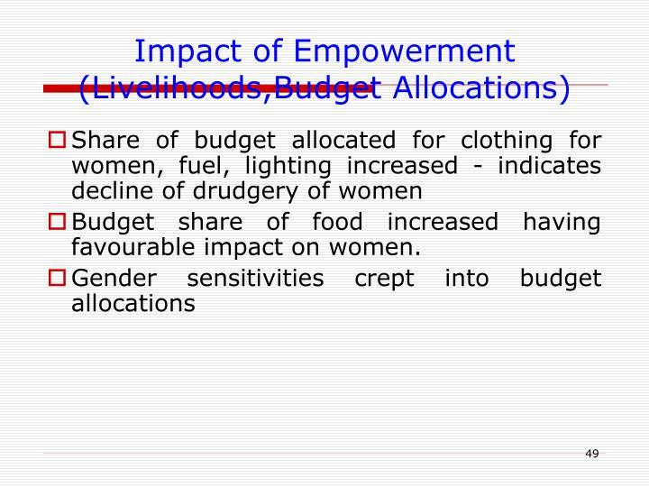 Impact of Empowerment