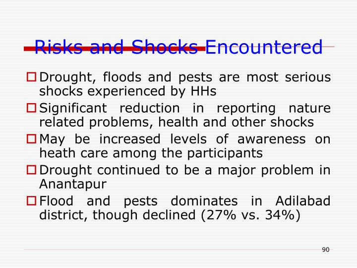 Risks and Shocks Encountered