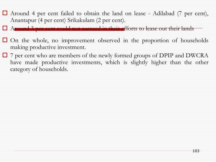 Around 4 per cent failed to obtain the land on lease - Adilabad (7 per cent), Anantapur (4 per cent) Srikakulam (2 per cent).