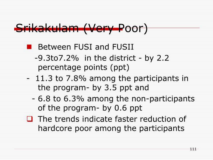 Srikakulam (Very Poor)