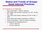 status and trends of groups good internal practices