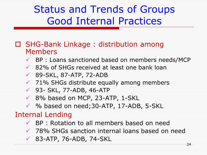 Status and Trends of Groups
