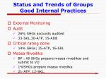 status and trends of groups good internal practices13