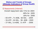 status and trends of groups ultimate indicators of group health2