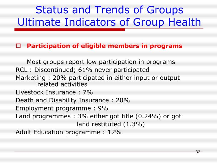 Status and Trends of Groups Ultimate Indicators of Group Health