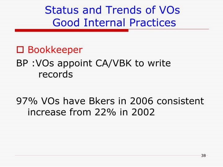 Status and Trends of VOs