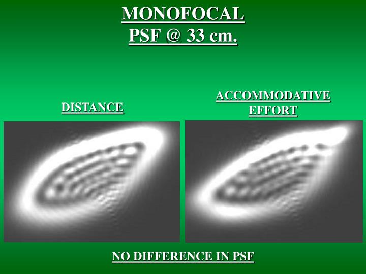 MONOFOCAL