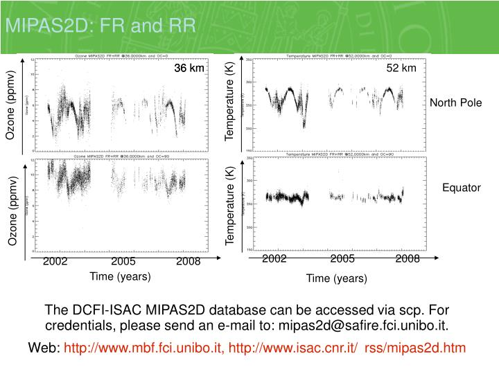 MIPAS2D: FR and RR