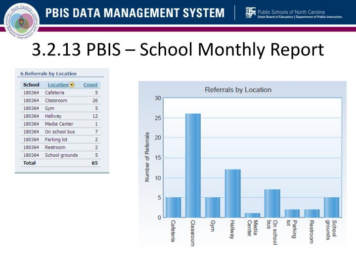 3.2.13 PBIS – School Monthly Report