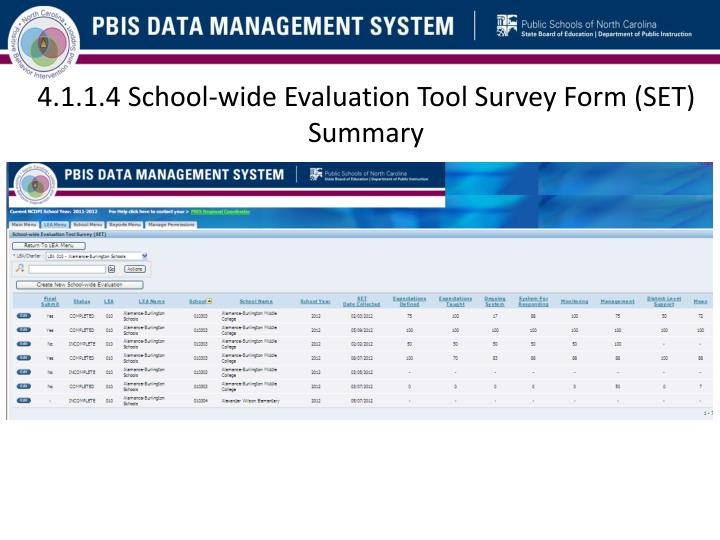 4.1.1.4 School-wide Evaluation Tool Survey Form (SET) Summary