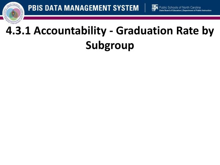 4.3.1 Accountability - Graduation Rate by Subgroup