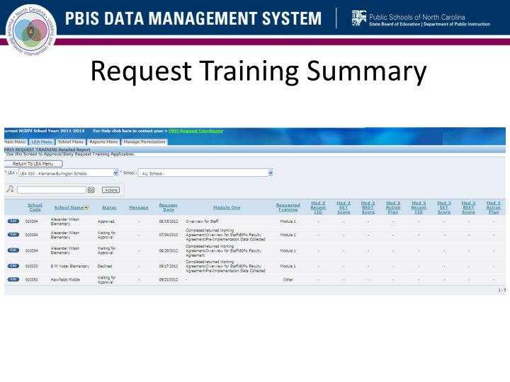 Request Training Summary